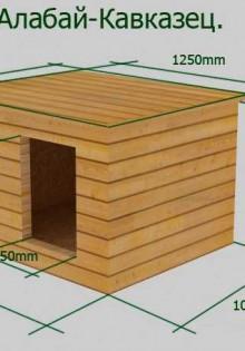 Поделка собачья будка. как построить простую собачью будку с двухскатной крышей. расчет габаритов собачьей конуры