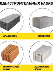 Какие строительные блоки лучше