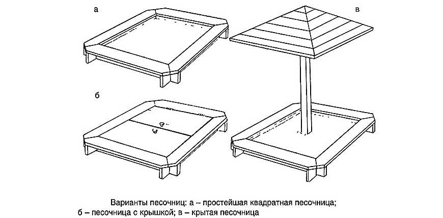 Как сделать детскую песочницу с крышкой и скамейкой своими руками