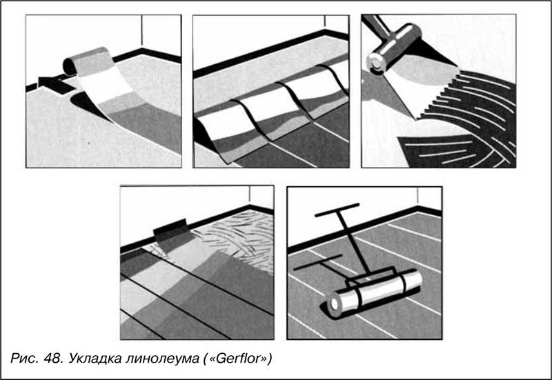 Укладка линолеума на бетонный пол: виды линолеума, подготовка основания и укладка своими руками