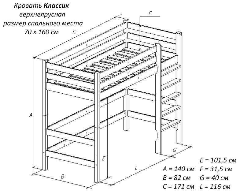 Кровать из дерева своими руками (74 фото): как сделать деревянную двуспальную кровать из бруса, двухъярусная модель, из досок или из бревен, идеи