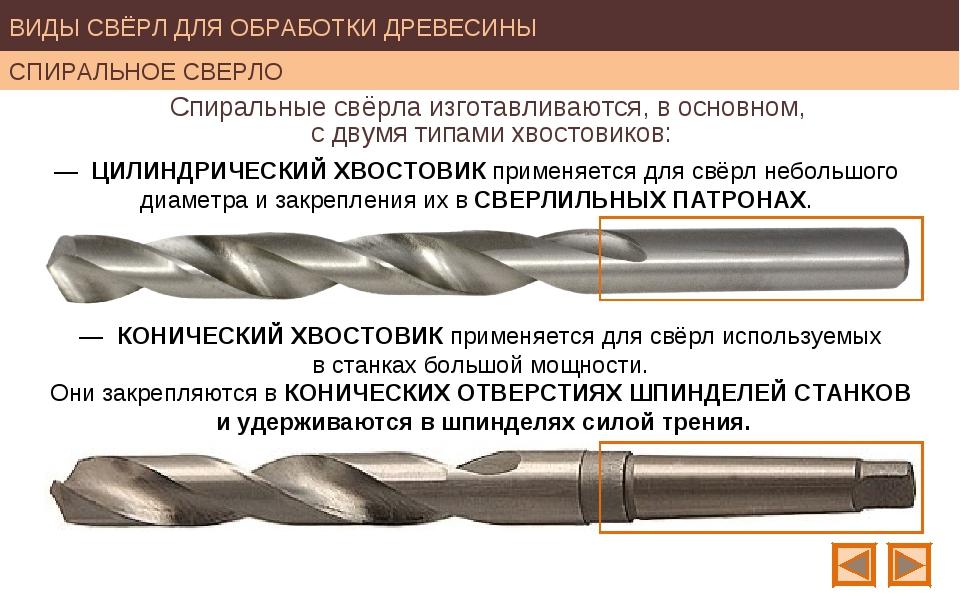Сверло с победитовым наконечником: конструкция и особенности выбора
