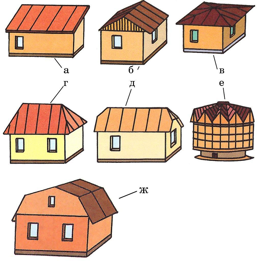 Когда мечты сбываются: красивые крыши частных домов