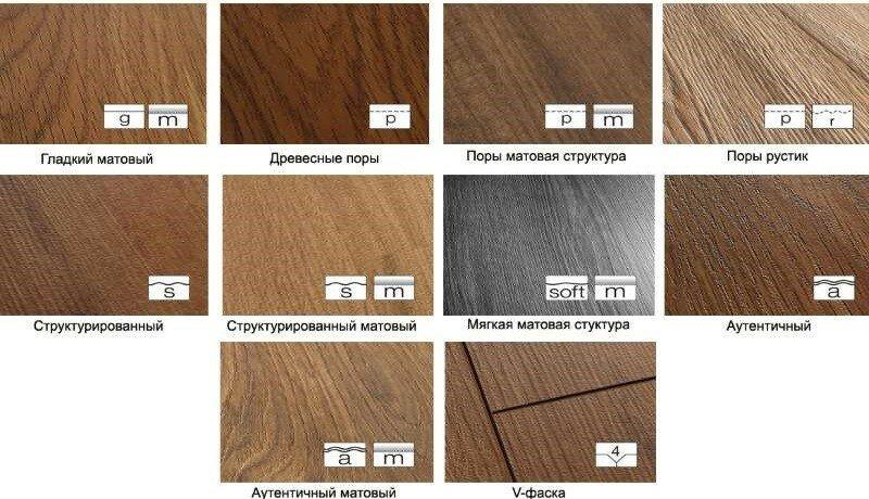 Ламинат 33 класс: что это такое, характеристики размера 8 и 12 мм, отличия от 32 класса - в чем разница и какой лучше, варианты из германии цвета дуба