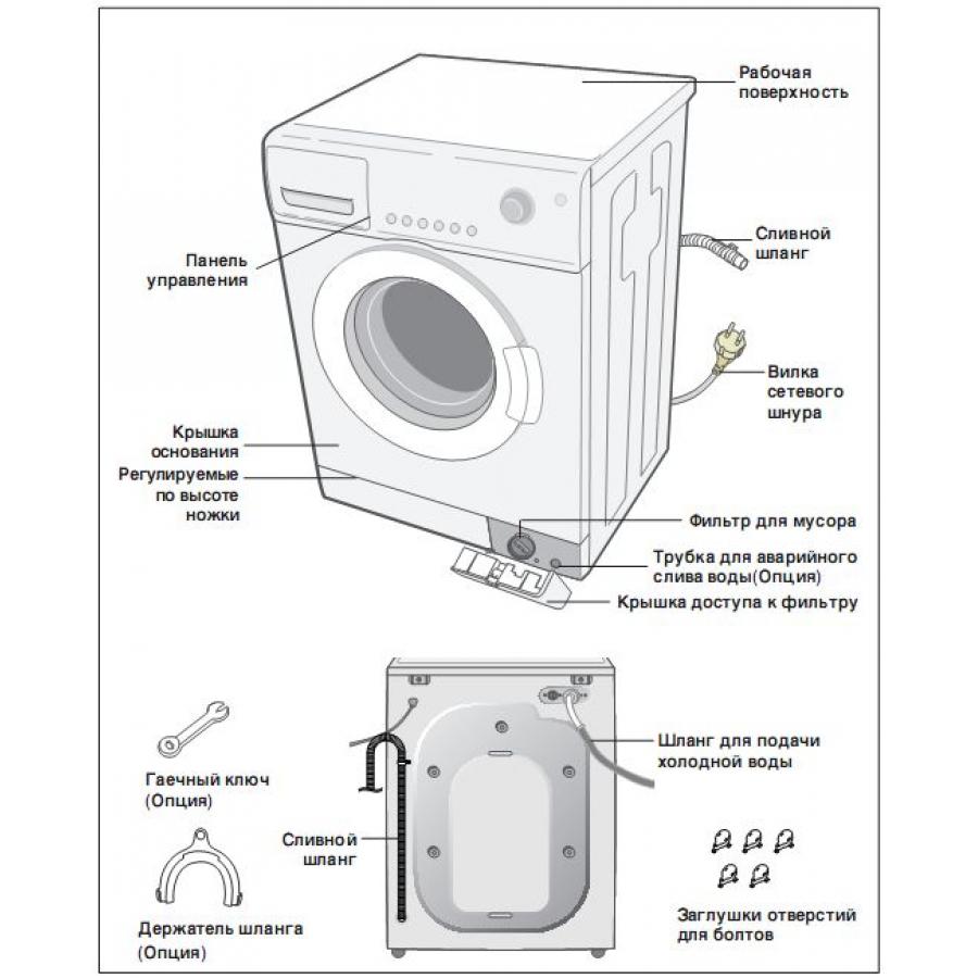 Размеры стиральных машин - что нужно знать перед покупкой