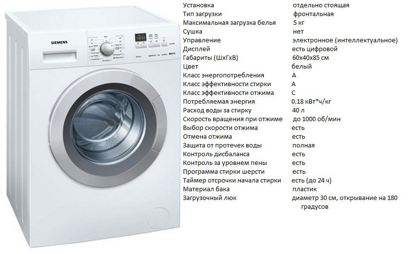 Секреты выбора надежной стиральной машины-автомата