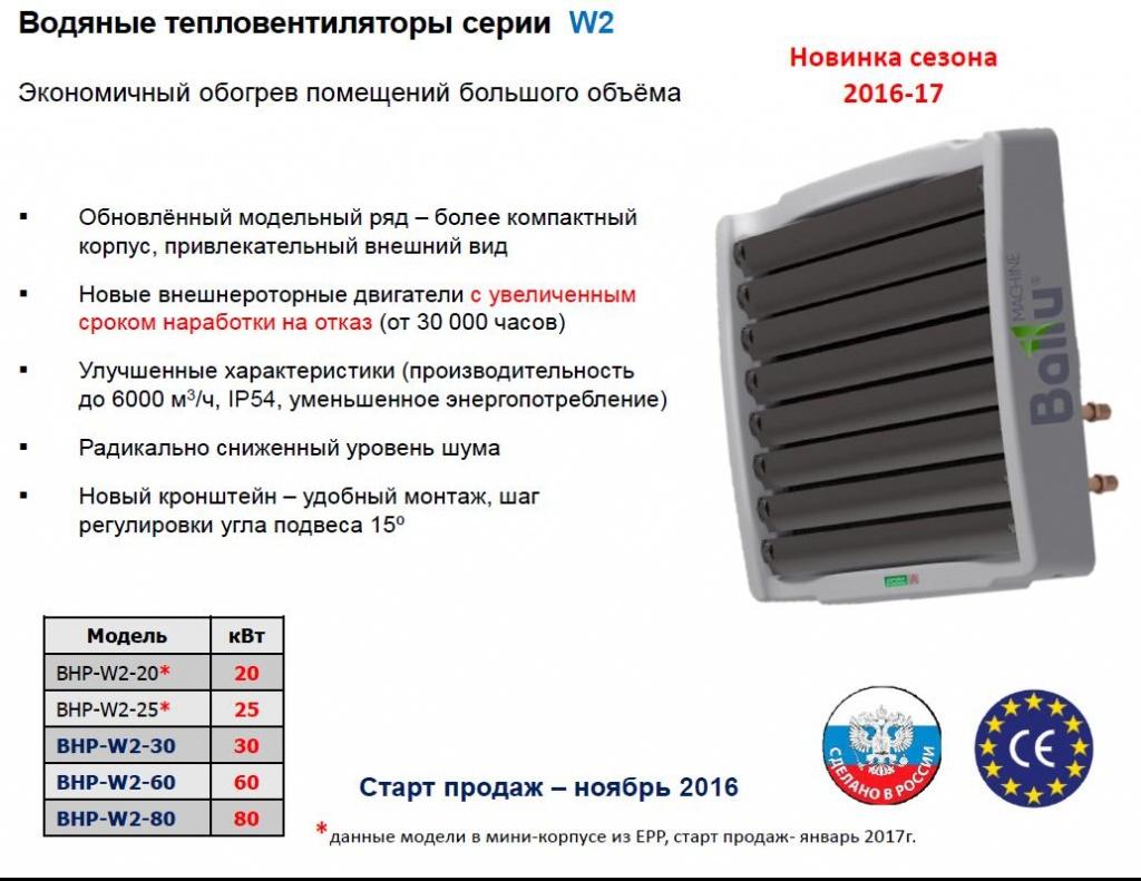 Топ лучших тепловентиляторов 2020 года (май)