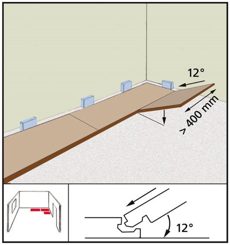 Как укладывать ламинат своими руками пошаговая инструкция