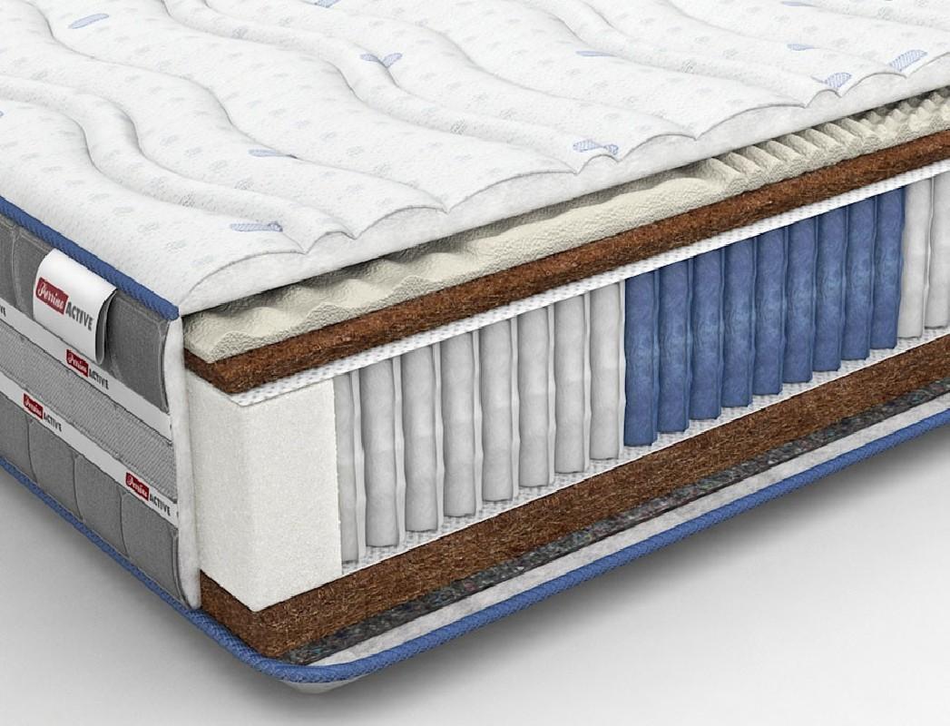 Какой матрас лучше выбрать для дивана: пружинный или беспружинный