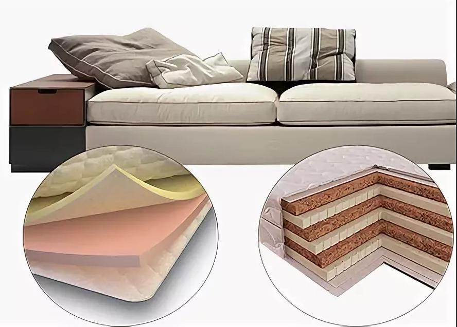 Какой диван лучше выбрать для ежедневного сна?