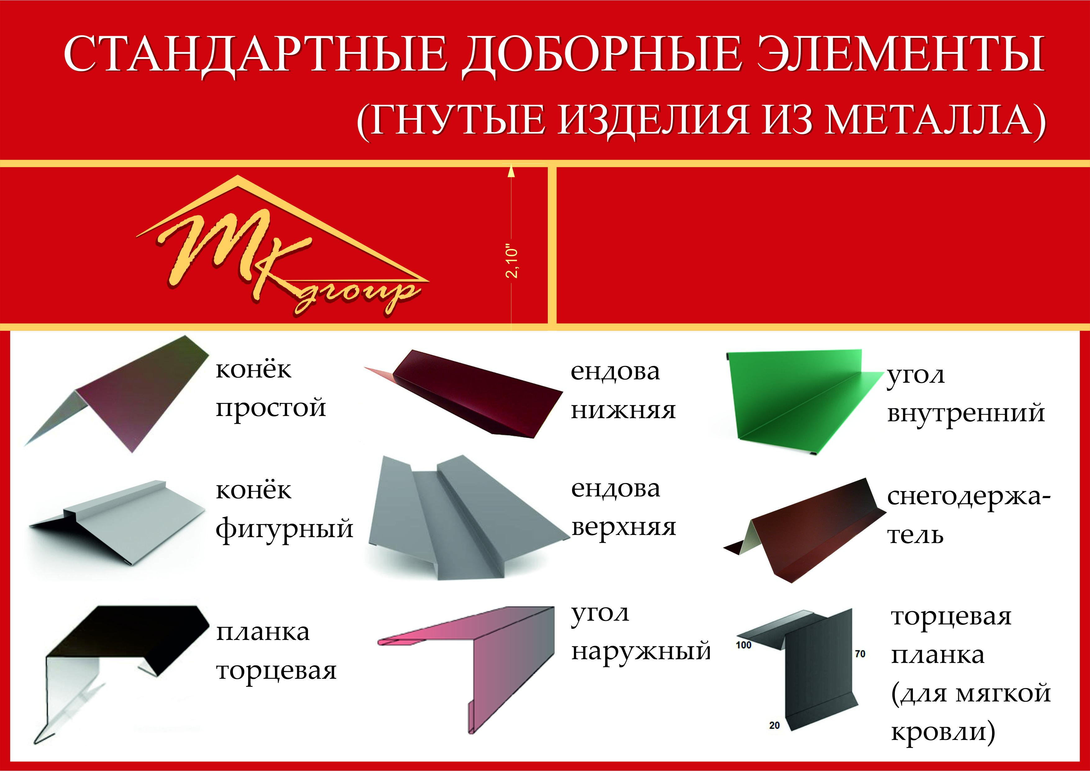 Доборные элементы для кровли из металлочерепицы: обзор комплектующих и способов их монтажа