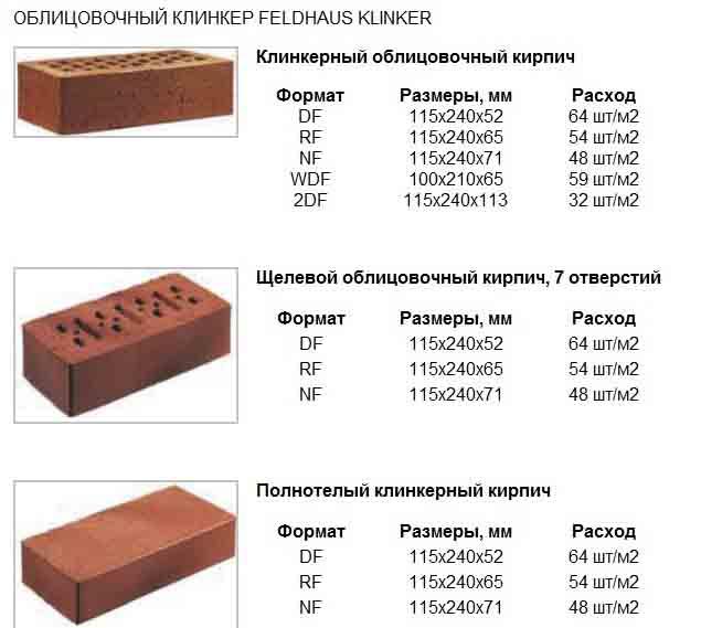 Клинкерная плитка (106 фото): клинкер - что это такое, размеры белых изделий для внутренней отделки стен stroeher