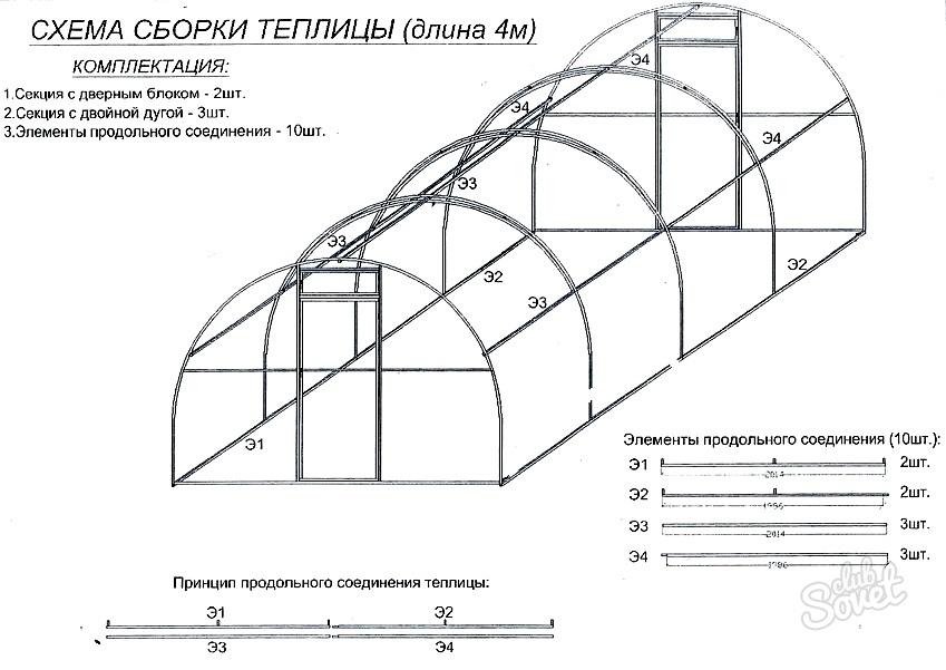Расчеты расхода поликарбоната на теплицы разных габаритов