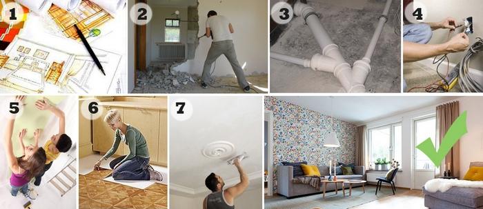 С чего начать ремонт в квартире: пошаговая последовательность для разных ситуаций
