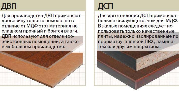 Что лучше - лдсп или мдф? мдф или дсп: что лучше – сравнение характеристик материалов что лучше лдсп или пленка.