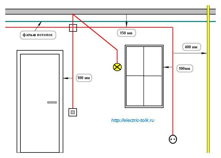 Кабельные каналы: конструкции, материал, размер и особенности монтажа