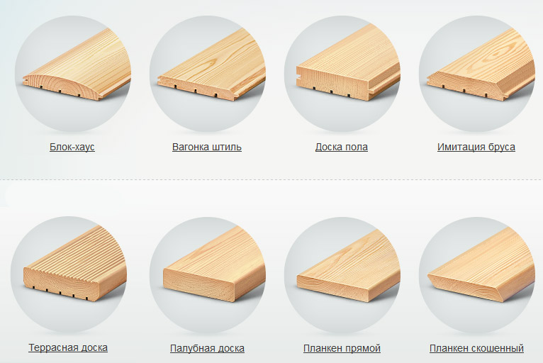 Деревянная вагонка — основные типы профилей, базовые размеры и лучшие сорта древесины для производства (125 фото)