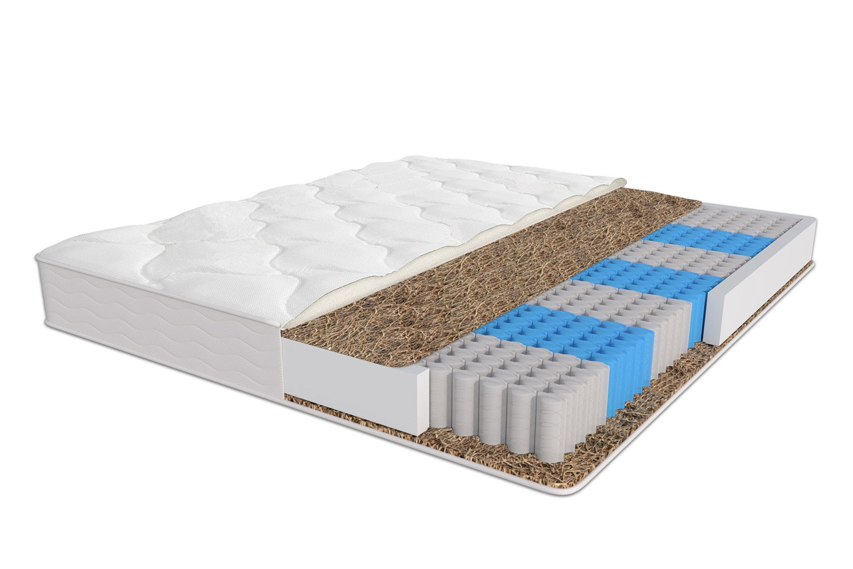 Как выбрать анатомический матрас для двуспальной кровати