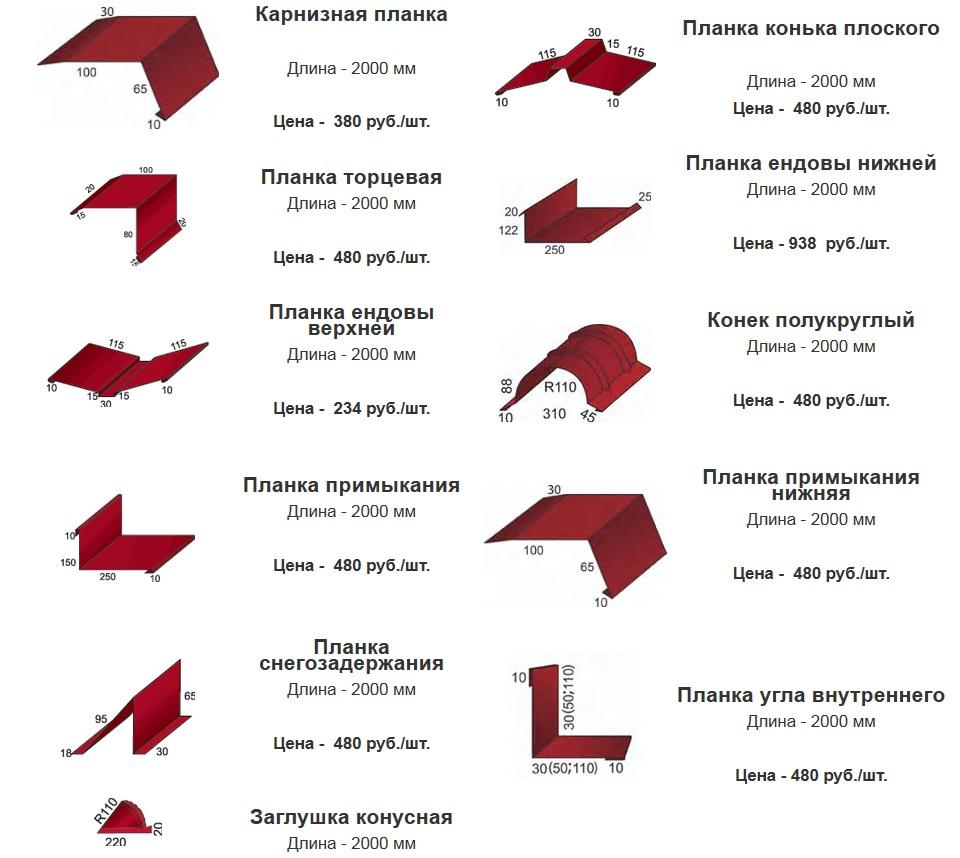 Размеры листа Ондулина и его габаритные характеристики
