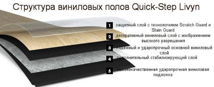 Какой виниловый ламинат лучше выбрать?