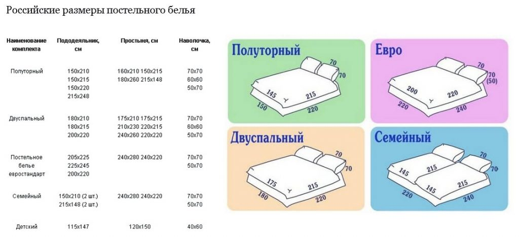 Что нужно знать: размер 1,5 спальной кровати