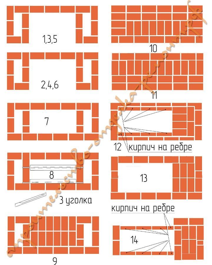 Мангал из кирпича своими руками — варианты несложных кирпичных мангалов и барбекю. как сделать мангал из кирпича на даче? чертежи и фото мангалов из кирпича
