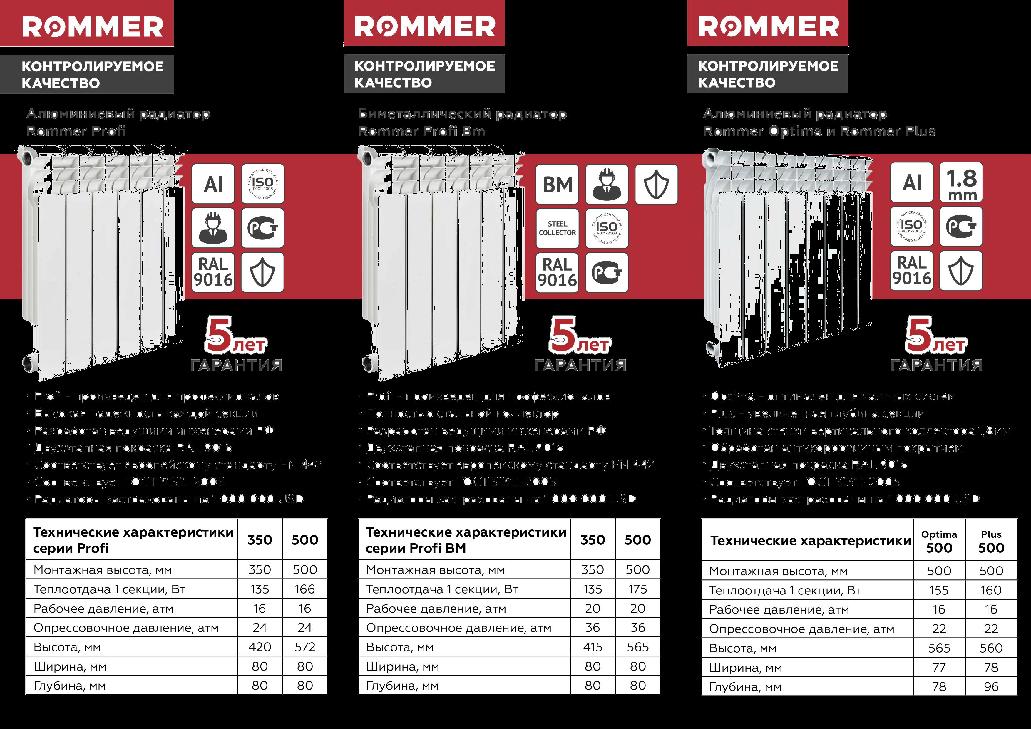 Лучше всего обогреют дом радиаторы отопления биметаллические: с легкостью алюминия и долговечностью стали