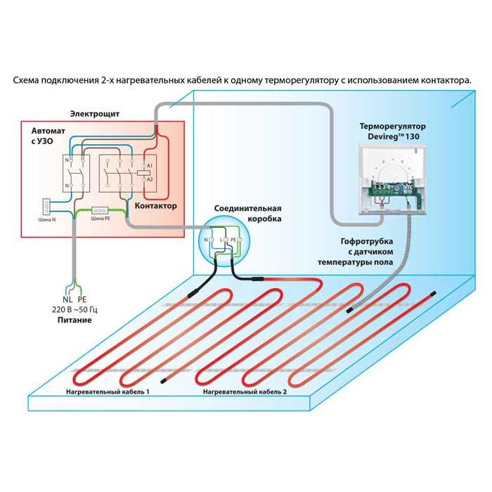 Какой лучше выбрать электрический теплый пол: пленочный, кабельный, маты? плюсы и минусы каждого