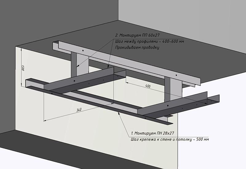Двухуровневый потолок из гипсокартона – как сделать своими руками