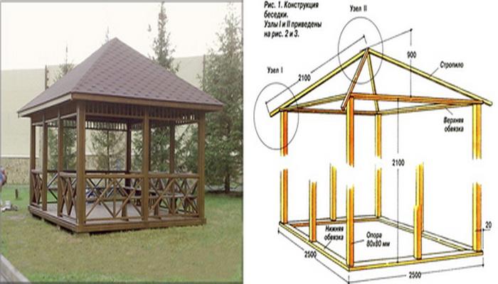 Варианты строительства беседок на даче своими руками