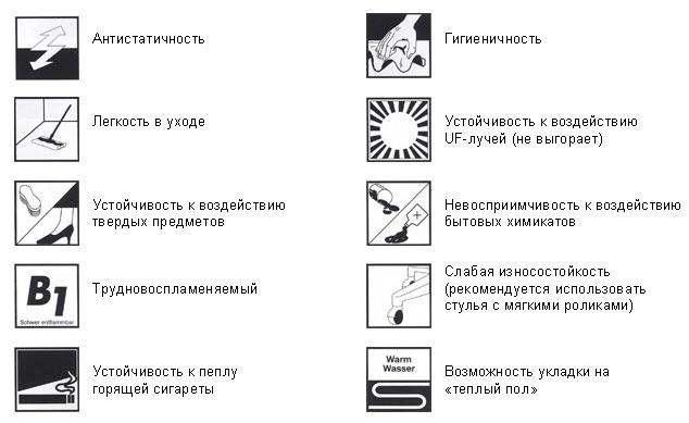 Как выбрать ламинат, преимущества ламината, виды напольного покрытия, основные правила монтажа ламината.