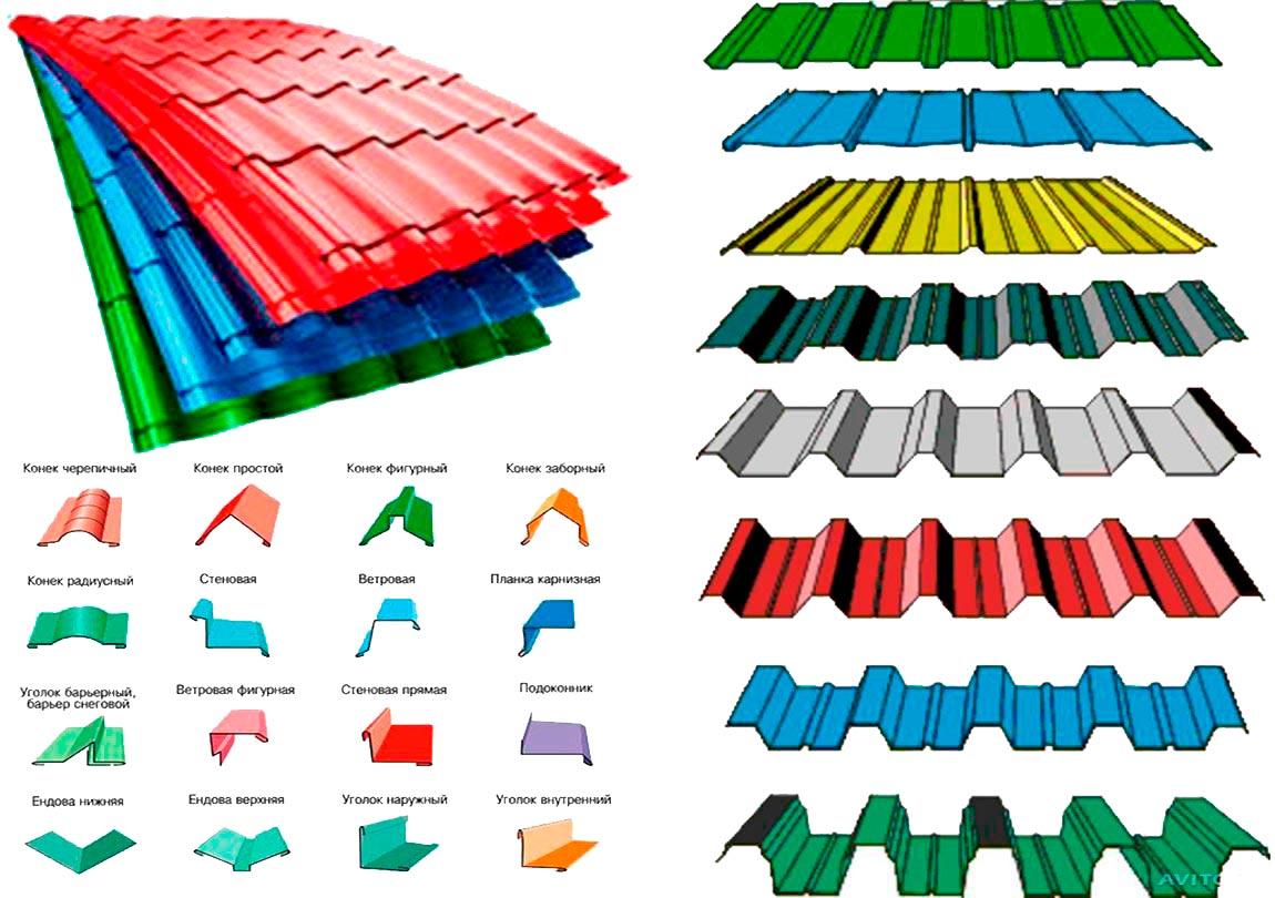 Какие бывают размеры металлочерепицы?