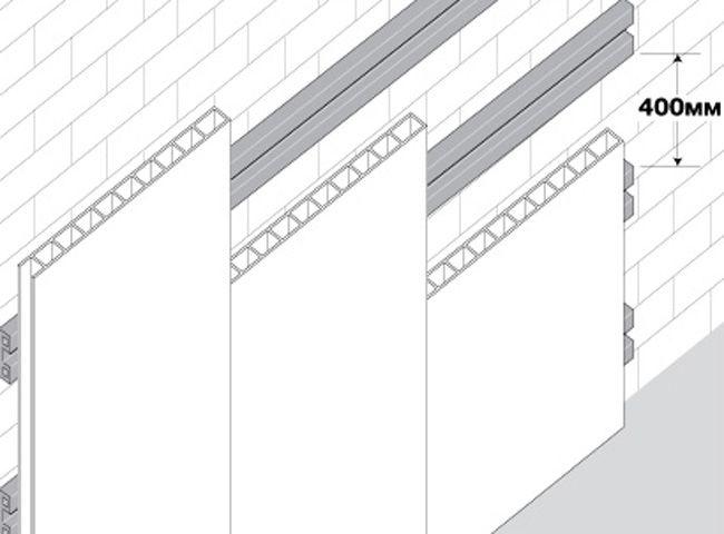 Отделка ванной комнаты пластиковыми панелями — инструкция от специалиста