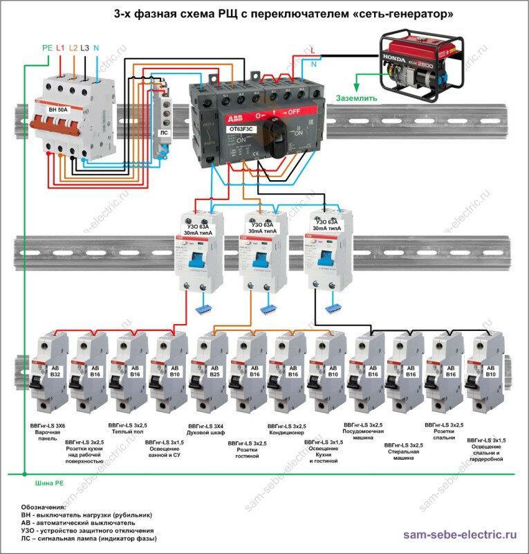 Схема подключения генератора к сети загородного дома