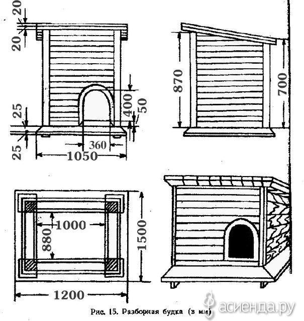 Конура для собаки своими руками: пошаговые инструкции, чертеж, как утеплить будку на зиму с видео