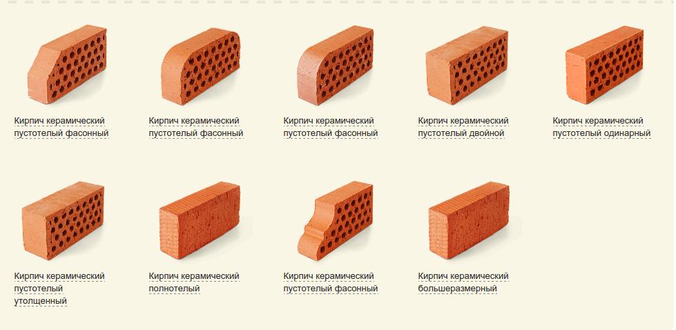 Клинкерный кирпич - характеристики, разновидности, размеры и сферы применения