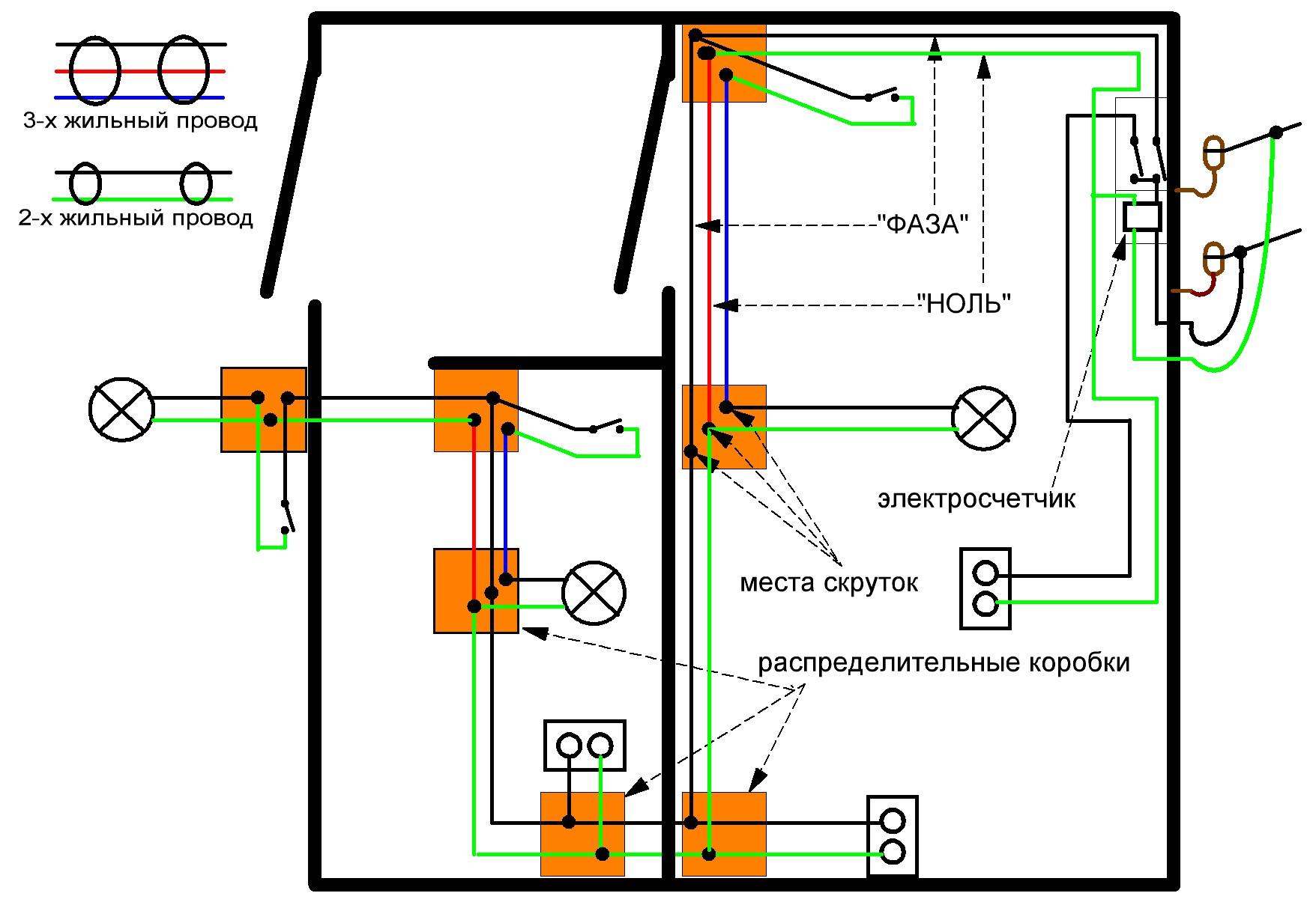 Кабельканалы для электропроводки: виды, типы