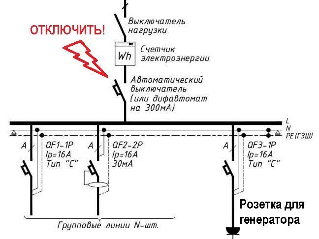 Как правильно подключить генератор к частному дому