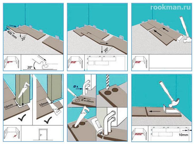 Технология укладки ламината — подробная инструкция для начинающих