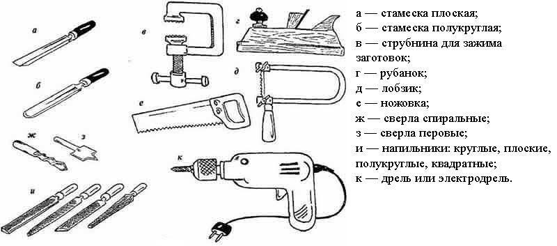 Как резать металл лобзиком. как пользоваться электролобзиком: настройка, пиление, обслуживание и техника безопасности. выбираем пилы для лобзика