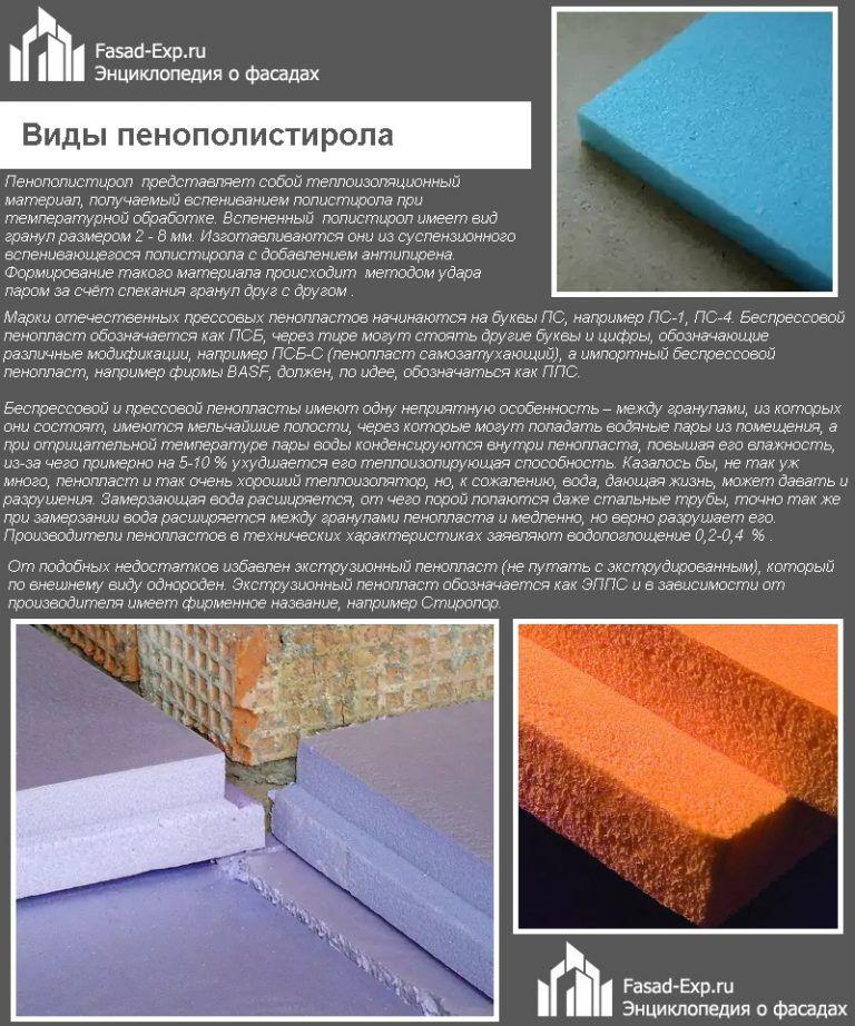 Пенополистирольные плиты – технические характеристики и область применения