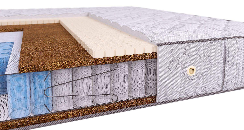 Как выбрать ортопедический матрас для двуспальной кровати