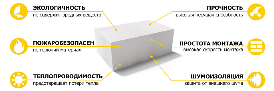 Выбор материала для строительство дома
