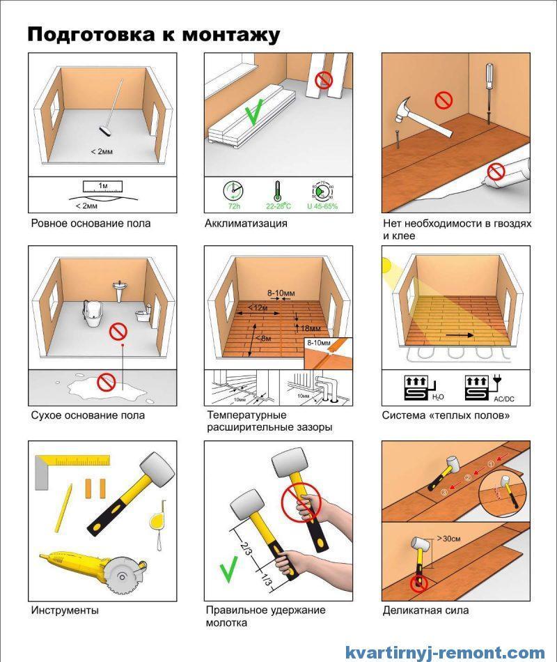 Как производится подготовка пола к укладке ламината - инструкция пошаговая!