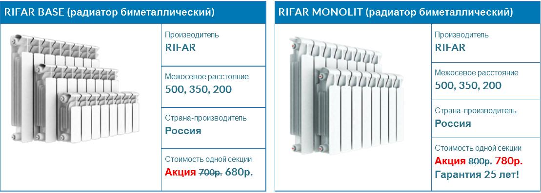 Какие биметаллические радиаторы отопления лучше: технические характеристики и отзывы