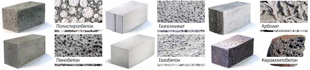 Газобетон d500 (газобетонный блок д500) — характеристики, преимущества и недостатки, сфера применения