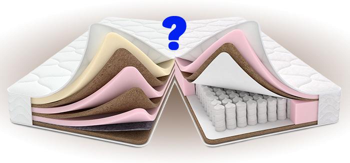 Советы по выбору матраса для дивана, узнайте что такое топпер и как выбрать качественный матрас для хорошего сна | аскона