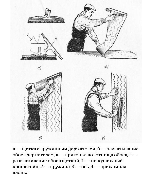Как клеить обои на гипсокартон? 51 фото можно ли клеить на поверхность без шпаклевки, как наклеить и чем правильно обработать гипсокартон