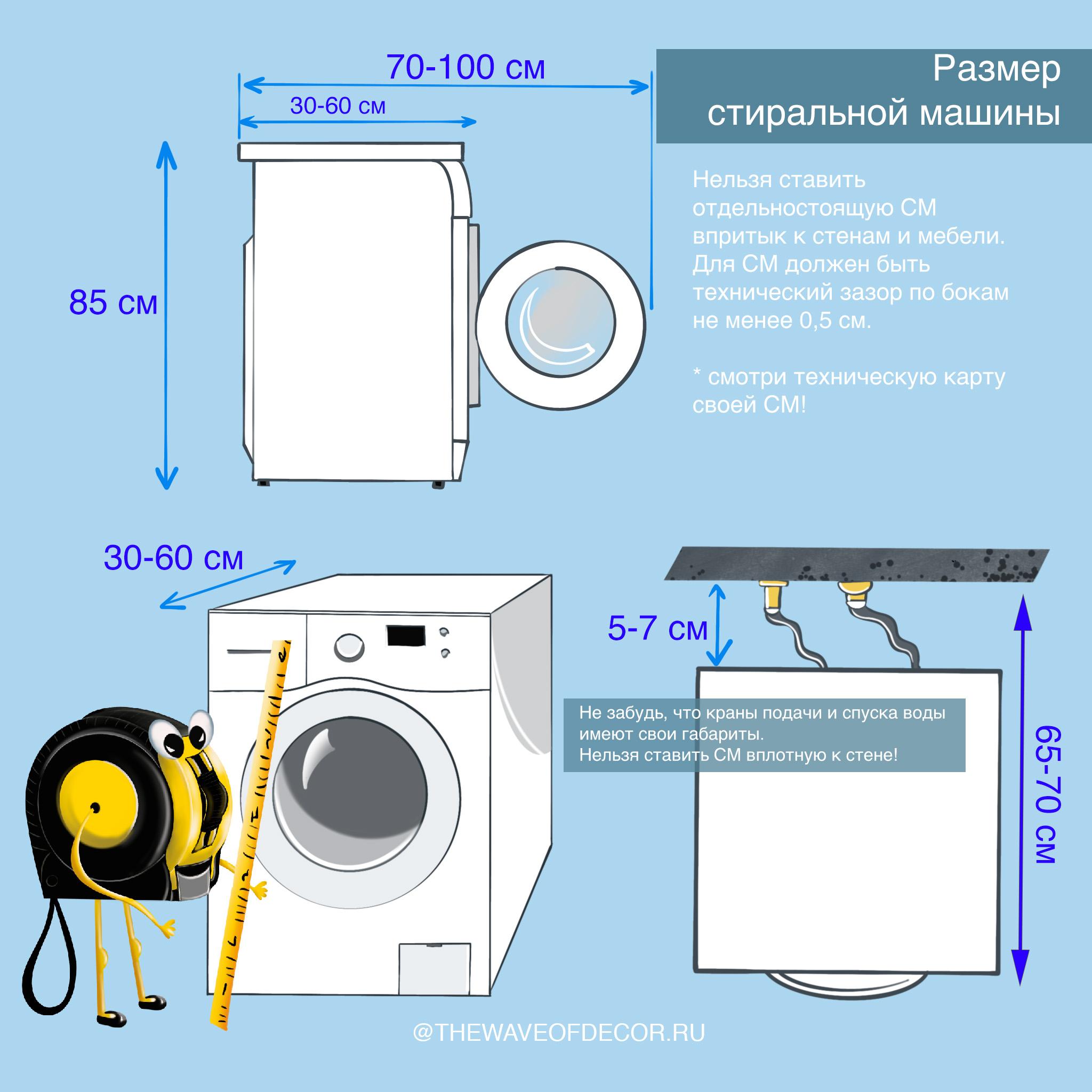 Как выбрать размер стиральной машины-автомат