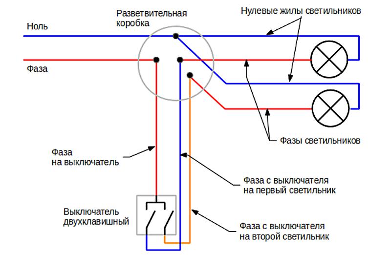 Как правильно подключить выключатель света